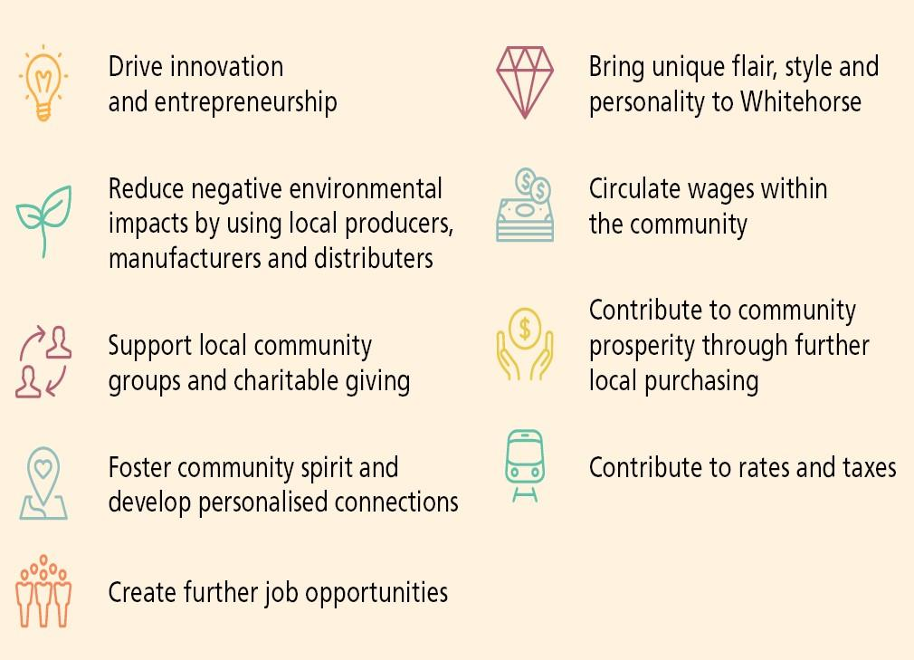 Think Local Buy Local | Whitehorse City Council